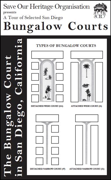 Bungalow Court tour booklet cover